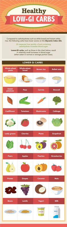 Glycemic-Index-001 | Diet And Health | Pinterest | Diabetes