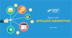 If you want to know the definition of affiliate marketing along with the advantages then read what is affiliate marketing in details along with its features Become A Millionaire, Definitions, Affiliate Marketing, Trust, How To Become, Let It Be, Reading, Blog, Reading Books