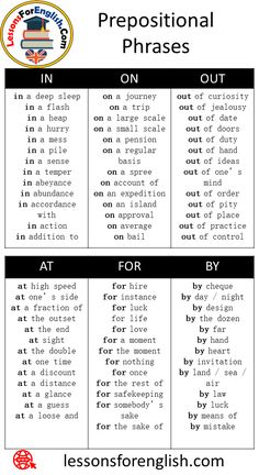 85 Prepositional Phrases For, On, In, Out, By, At IN ON OUT in a deep sleep in a flash in a heap in a hurry in a mess in a pile in a sense in a temper in abeyance in abundance in accordance with in action in addition to on a journey on a trip on a large scale on a small scale on a pension on a regular basis on a spree on account of on an expedition on an islandon approval on average on bail outof curiosity outof jealousy outof date outof doors outof duty outof hand outof English Conversation Learning, English Learning Spoken, Learn English Grammar, English Writing Skills, English Fun, English Language Learning, English Vocabulary Words, English Phrases, Learn English Words
