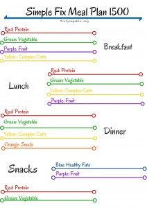 21 Day Fix simple fill in the item menu plan 1500-jpg                                                                                                                                                                                 More