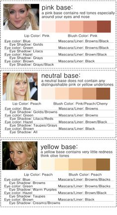 Blonde cheat sheet. The most flattering #makeup shades for you.
