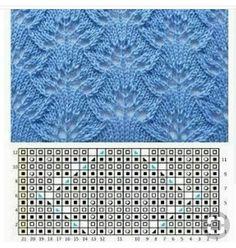 Diy Crafts - Knitting stitches sweaters beautiful 37 new ideas Lace Knitting Patterns, Knitting Stiches, Knitting Charts, Easy Knitting, Stitch Patterns, Diy Crafts Knitting, Knitting Projects, Knitting Ideas, How To Start Knitting
