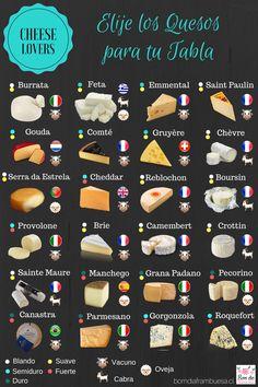 Que tipo de queso elegir para tu tabla? Bom Día, Frambuesa te ayuda! :) http://bomdiaframbuesa.cl/como-hacer-una-tabla-de-quesos/