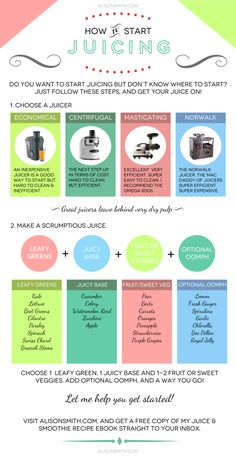 How to Start Juicing Infographic - I'm thrilled and proud to help promote my incredibly smart and beautiful friend Alison Smith's new blog and very handy infographic on juicing. Personally I have an Omega 8005 series juicer and its changed my life!