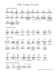 Iyengar Yoga, Ashtanga Vinyasa Yoga, Kundalini Yoga Poses, Yoga Flow Sequence, Yoga Sequences, Restorative Yoga Sequence, Yoga Asanas Names, Names Of Yoga Poses, Yoga Stick Figures