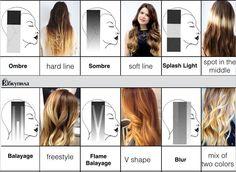 Учимся различать окрашивания волос