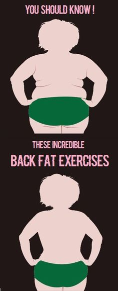 Are you worry about Back Fat? and Aren't you able to wear that favorite backless gown of yours because of this? Back fat