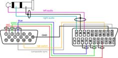 hdmi to rca adapter schematic hdmi get free image about Computer Help, Shop Layout, Electronics Projects, Free Image, Tvs, Arcade, Xbox, Plugs, Students