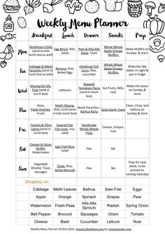 Weekly menu including school lunch box and snacks for along with weekly grocery shopping list and prep details. Great start to the day! Weekly Menu Planners, Meal Planner, Food Calorie Chart, Alfa Alfa, Menu List, Shopping List Grocery, School Lunch Box, Charts For Kids, Lunch Menu