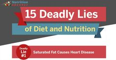 15 Deadly Nutrition Lies That Destroy Health and Worsen Lives