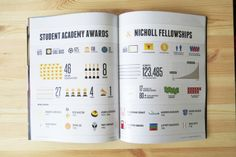 Graphic design infographic for the Academy of Motion Picture Arts and Sciences by Krislam Chin.