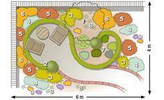 Small Gardens, Kraut, Garden Planning, Planer, 1, Family Guy, Kids Rugs, Fictional Characters, Design