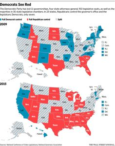Democrats have not fared well in local elections during the Obama years