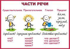 ❺ Наша школа ❺ Начальная школа и До школы
