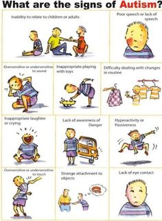 Autism--Wesley had all of these symptoms. Good therapy, good intervention specialists, and most of these symptoms have eased significantly.