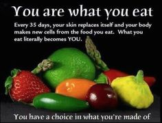 You Are What You #Eat.