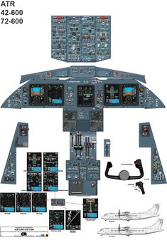 This is a cockpit diagram of the ATR 42 / 72 - 600 commuter aircraft. The diagram shows all the screens plus the system pages. The - 600 is the updated glass cockpit version of the best selling ATR aircraft.