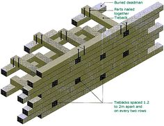 railroad timber retaining wall details 3d - Timber Retaining Wall Designs