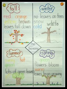 first grade science journal. Introduction to seasons and weather. 1st Grade Science, Kindergarten Science, Science Classroom, Kindergarten Classroom, Teaching Science, Science Activities, Seasons Kindergarten, Preschool Seasons, Montessori Elementary