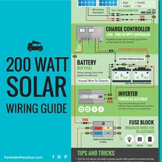 This solar panel setup kit will help outline everything you need to buy to complete your own DIY solar system for a campervan. We will show you what you need, how to wire it, and what electronics you can charge using this 200 Watt system.