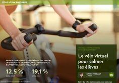 Le vélo virtuel pourcalmer lesélèves - La Presse+