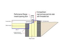 COMPACFOAM 200 - rigid insulation for reducing thermal bridges