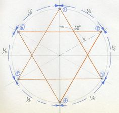 geometry how to draw a star