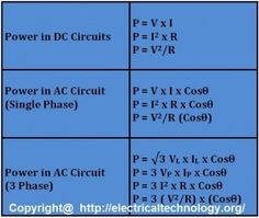 Block diagram of an offline and an online ups tech power formulas in dc ac single phase three phase circuits cheapraybanclubmaster Gallery
