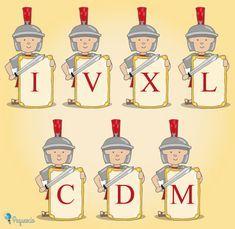 Números romanos explicados para niños de primaria. Qué son, cómo se escriben los números romanos, reglas, números romanos de 1 a 100, de 1 a mil y mucho más.