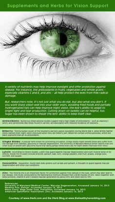 Beyond Carrots: Supplements and Herbs for Vision Support http://www.lshf.org/