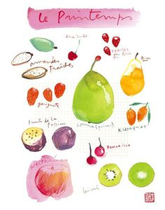 Kitchen art, Spring fruits, 8X10 print, Watercolor painting, Seasonal fruit poster, Food illustration, Botanical home decor