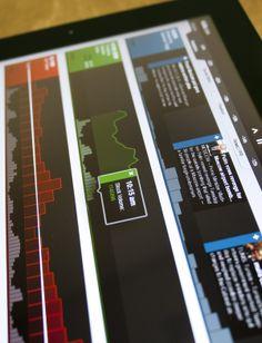 Infomotor Tickr iPad App User Interface by Martin Oberhäuser.