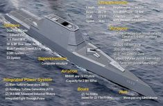 """DDG-1000 Zumwalt- the U.S. Navy's next-generation destroyer.The super-stealthy warship that could underpin the U.S. navy's China strategy will be able to sneak up on coastlines virtually undetected and pound targets with electromagnetic """"railguns"""" right out of a sci-fi movie."""