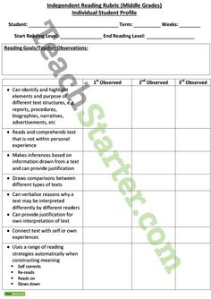 Independent Reading Rubric (Middle Grades)