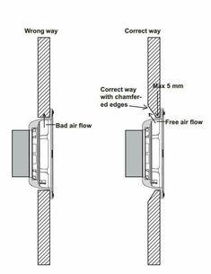 Pin by Ethan Gibson on truck/car ideas in 2019 Diy Subwoofer, Subwoofer Box Design, Speaker Box Design, Speaker Box Diy, Audiophile Speakers, Hifi Audio, Speaker Plans, Speaker System, Custom Car Audio