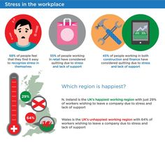 Employee engagement and work stress