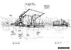 Drijf en Lelystad / Attika Architekten