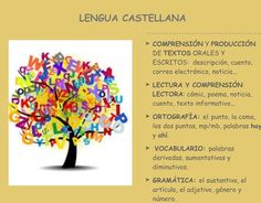 3º de Primaria: EXAMEN DE LENGUA Sprinkles, Reading Comprehension