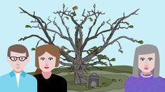 TIL DØDEN OS SKILLER. GRAFIK: Se hvordan arven bliver fordelt i din familie Har du og din samlever eller ægtefælle ikke skrevet testamente, er det arveloven, der gælder, når en af jer dør. Prøv arveberegneren for at se, hvem der arver. D. 09/1 2014