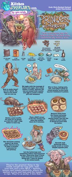 Kitchen Overlord - Princess Buttercups Illustrated Recipe