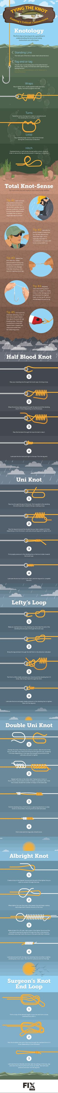 If fishing is on your camping itinerary, here's a comprehensive list of useful knots to learn