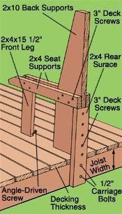 Woodworking For Beginners Bird Houses Creative Homeowner Project - How to Build a Bench with Back Attached to a Finished Deck.Woodworking For Beginners Bird Houses Creative Homeowner Project - How to Build a Bench with Back Attached to a Finished Deck Deck Bench Seating, Outdoor Seating, Outdoor Cushions, Terrasse Design, Bench With Back, House Deck, Diy Deck, Deck Railings, Deck Furniture
