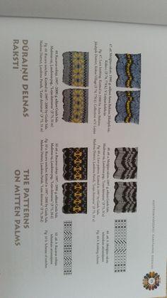 Knit Mittens, Mitten Gloves, Knitting Patterns, Knitting Ideas, Diagram, Google, Tejidos, Fingerless Gloves, Wrist Warmers
