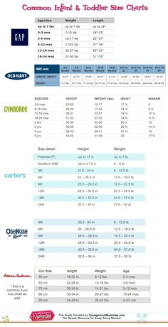 Infant & Toddler Size Charts - Buy The Correct Size For Your Kids Or For Gifts Every Time!