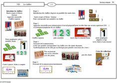 Programmons les maths : construction du nombre Petite Section, Kindergarten Math, Construction, Classroom, Ps, Cycle 2, Homeschooling, Decoupage, Names