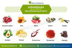 infografika_10_potravin_pre_lepsi_sexualny_zivot Detox, Aloe Vera, Health Fitness, Smoothie, Food, Essen, Smoothies, Meals, Fitness