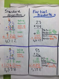 Partial Products and Standard Algorithm Multiplication Anchor Charts, Math Charts, Math Anchor Charts, Partial Product Multiplication, Math Worksheets, Math Activities, Fourth Grade Math, Math 2, Math Tutor