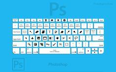 Photoshop Shortcuts Diagram Blue by Manuel Soto, via Behance