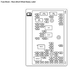 2003 chevrolet trailblazer wiring diagram images 2006 chevy trailblazer fuse diagram 2006 wire diagram and schematics