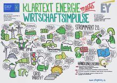 Klartext Energie meets Wirtschaftsimpulse - 6. Diskussionsforum Klartext Energie…